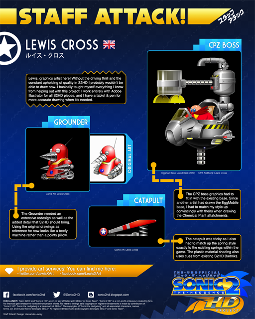 http://sonic2hd.com/changelogs/staffattack/Staff-Attack-Lewis-Cross.html