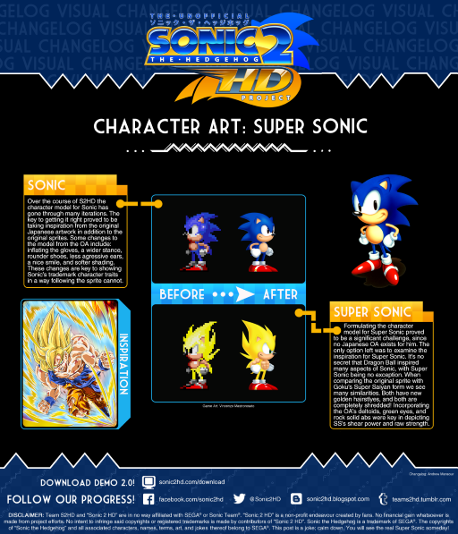 https://sonic2hd.com/changelogs/sonic2/super.html